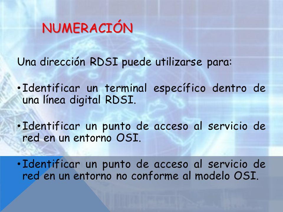 Una dirección RDSI puede utilizarse para: Identificar un terminal específico dentro de una línea digital RDSI. Identificar un punto de acceso al servi