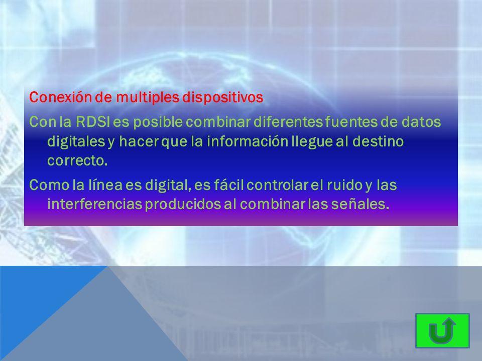 Conexión de multiples dispositivos Con la RDSI es posible combinar diferentes fuentes de datos digitales y hacer que la información llegue al destino