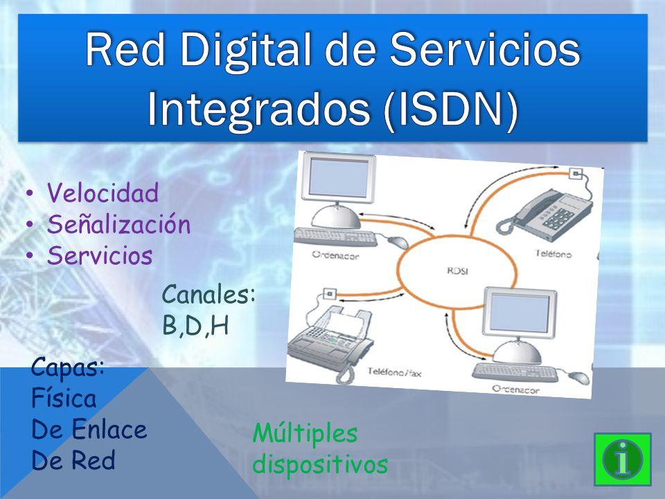 Velocidad Señalización Servicios Canales: B,D,H Múltiples dispositivos Capas: Física De Enlace De Red
