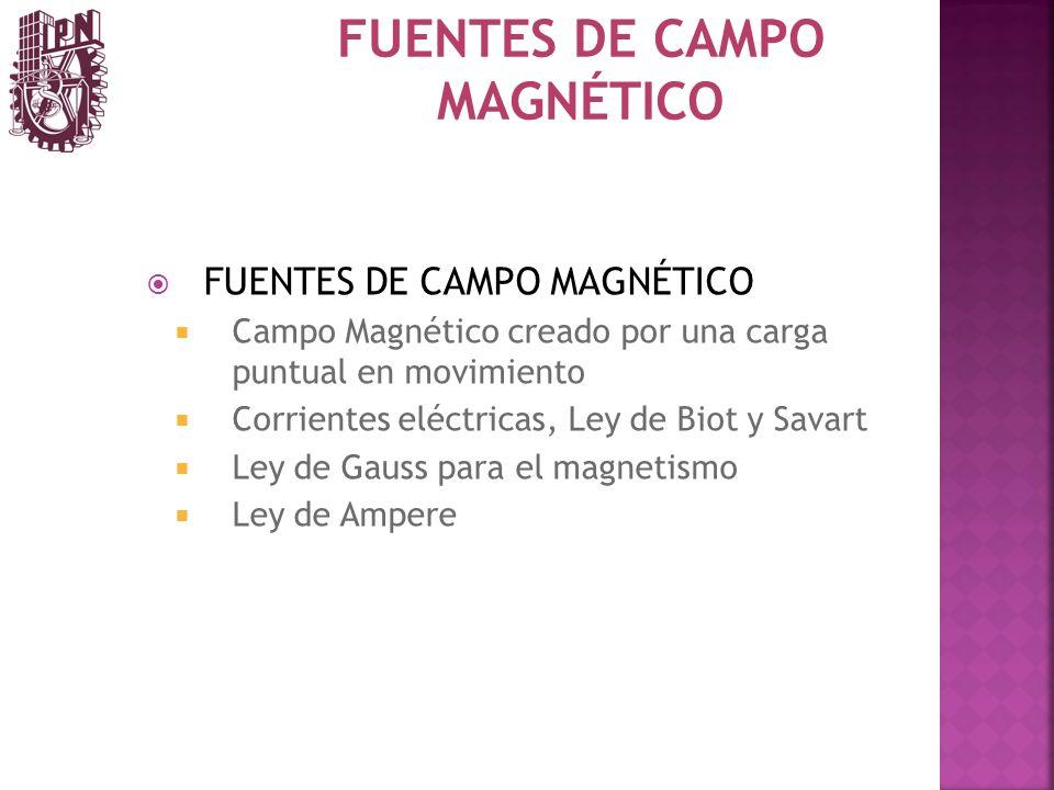 Campo Magnético creado por una carga puntual en movimiento Corrientes eléctricas, Ley de Biot y Savart Ley de Gauss para el magnetismo Ley de Ampere F