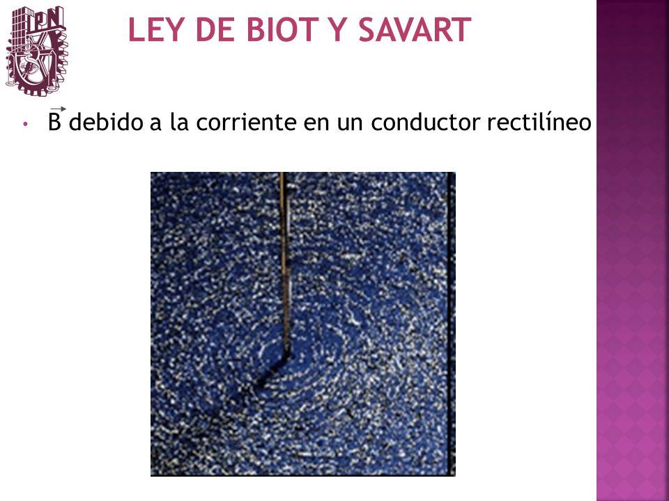 LEY DE BIOT Y SAVART B debido a la corriente en un conductor rectilíneo