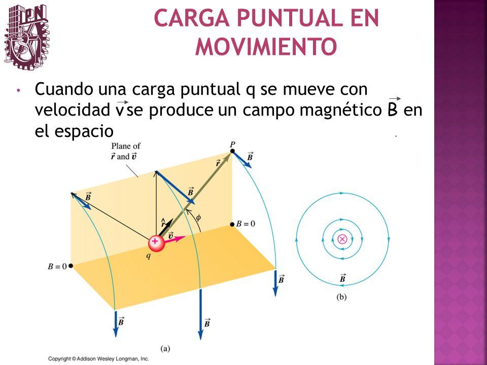 CARGA PUNTUAL EN MOVIMIENTO Cuando una carga puntual q se mueve con velocidad v se produce un campo magnético B en el espacio