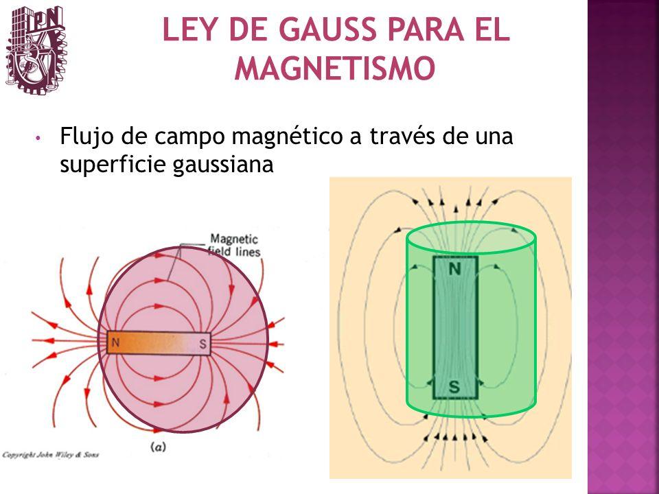 LEY DE GAUSS PARA EL MAGNETISMO Flujo de campo magnético a través de una superficie gaussiana