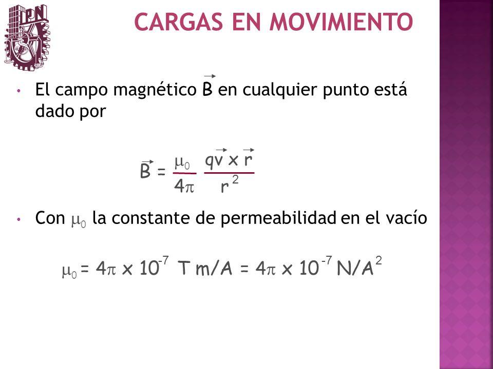 CARGAS EN MOVIMIENTO El campo magnético B en cualquier punto está dado por B = qv x r r 0 4 2 0 = 4 x 10 T m/A = 4 x 10 N/A -72 Con 0 la constante de