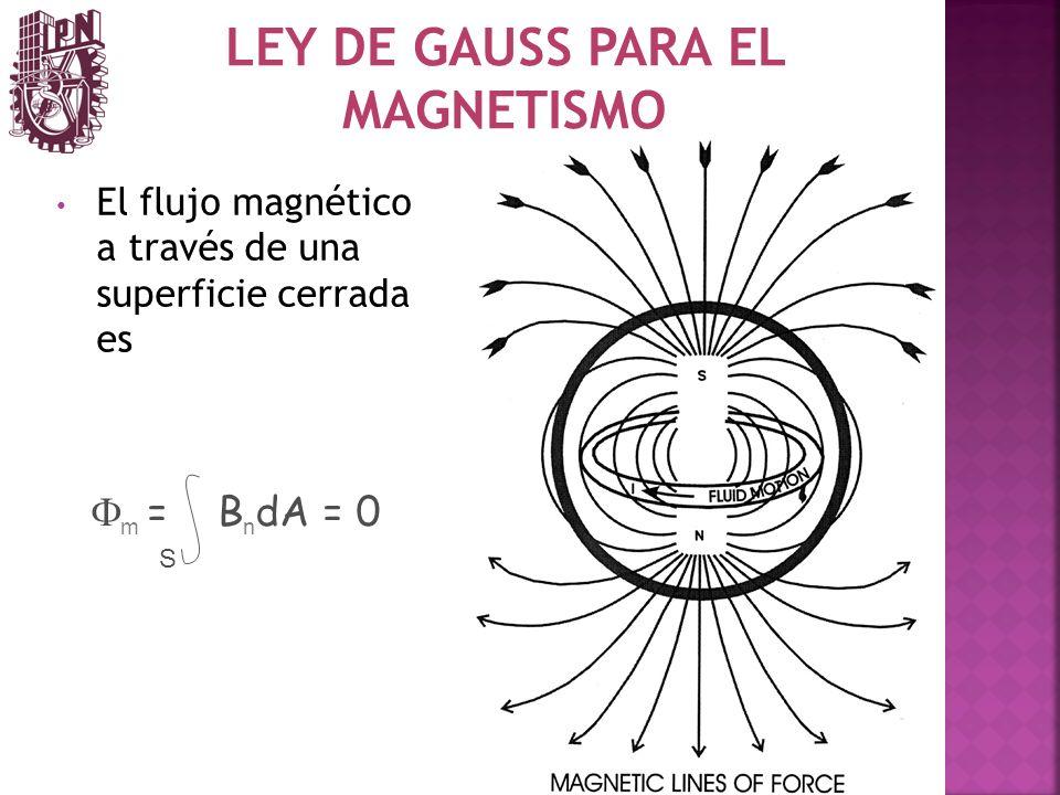 LEY DE GAUSS PARA EL MAGNETISMO El flujo magnético a través de una superficie cerrada es m = B n dA = 0 S