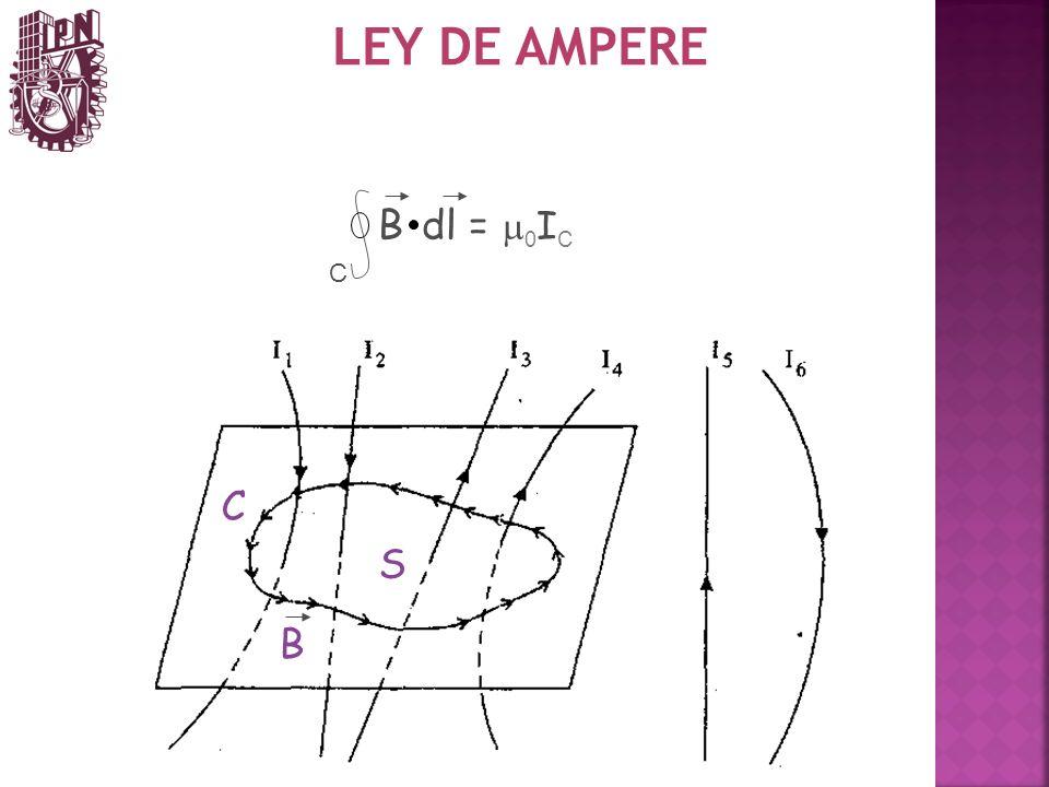 LEY DE AMPERE C B S B dl = 0 I C C