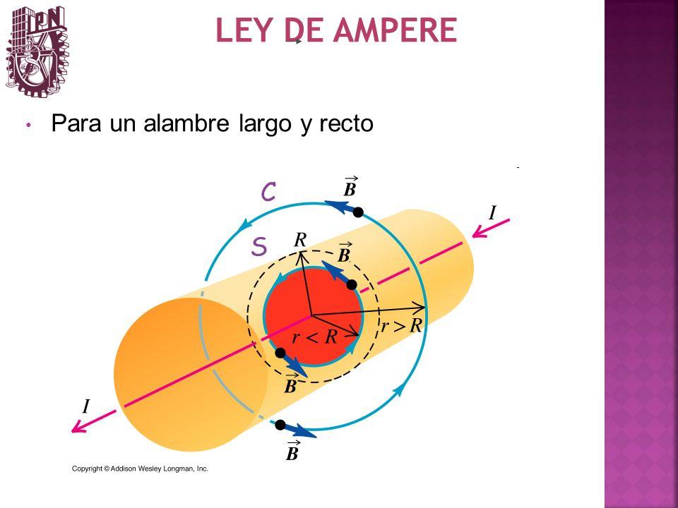 LEY DE AMPERE Para un alambre largo y recto S C