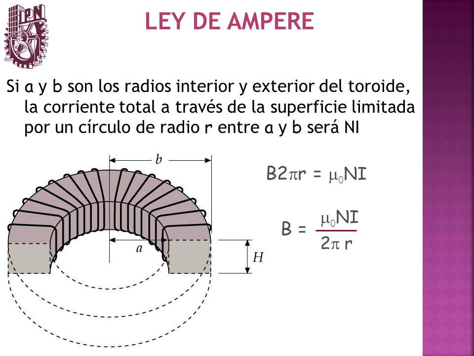 Si a y b son los radios interior y exterior del toroide, la corriente total a través de la superficie limitada por un círculo de radio r entre a y b s