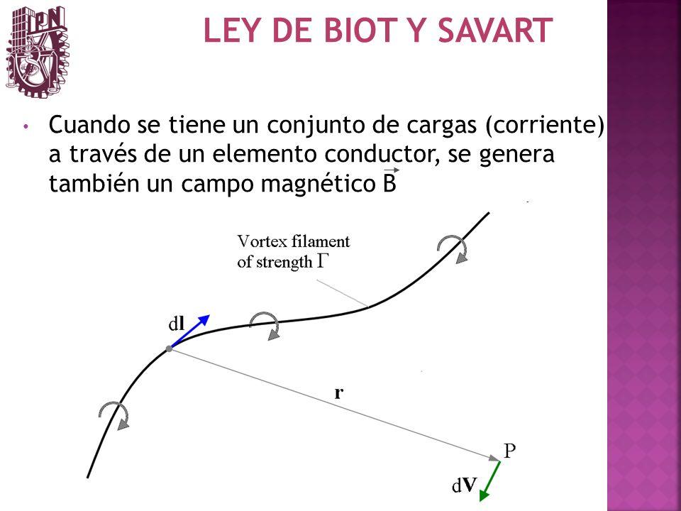 LEY DE BIOT Y SAVART Cuando se tiene un conjunto de cargas (corriente) a través de un elemento conductor, se genera también un campo magnético B