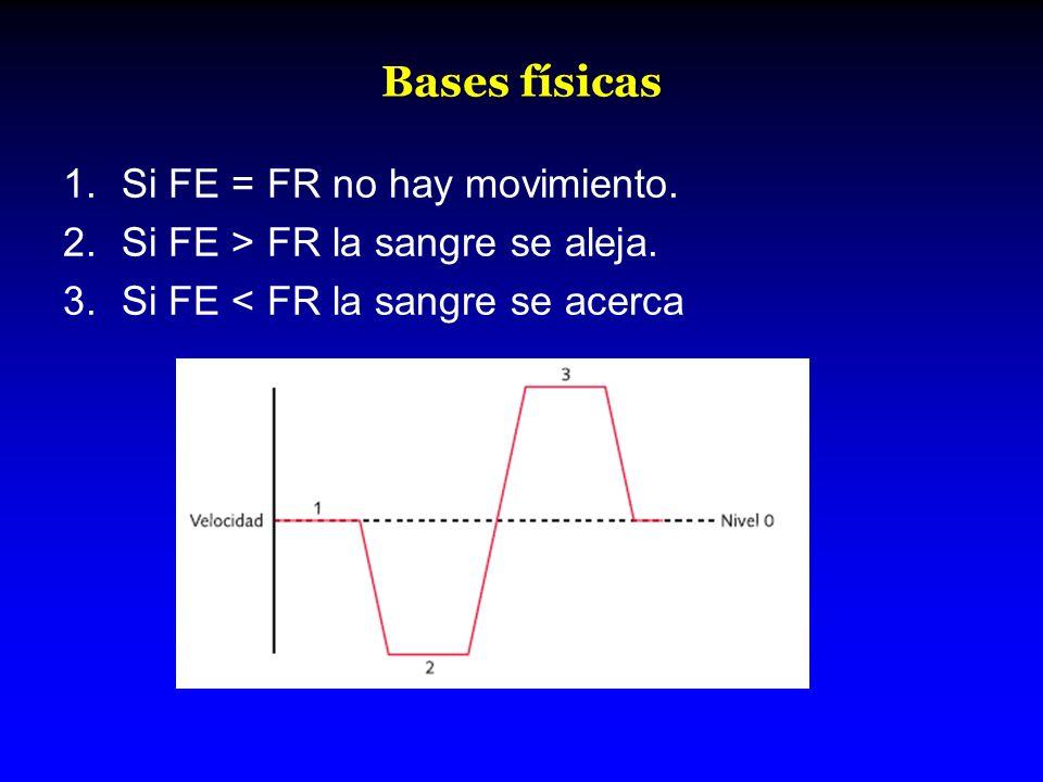 1.Si FE = FR no hay movimiento. 2.Si FE > FR la sangre se aleja. 3.Si FE < FR la sangre se acerca