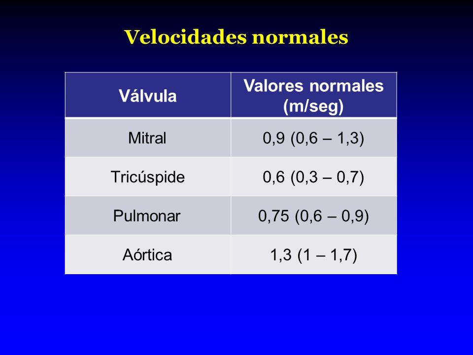 Velocidades normales Válvula Valores normales (m/seg) Mitral0,9 (0,6 – 1,3) Tricúspide0,6 (0,3 – 0,7) Pulmonar0,75 (0,6 – 0,9) Aórtica1,3 (1 – 1,7)