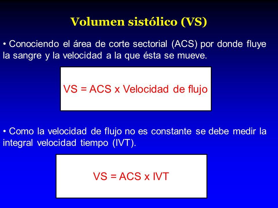 Volumen sistólico (VS) Conociendo el área de corte sectorial (ACS) por donde fluye la sangre y la velocidad a la que ésta se mueve. VS = ACS x Velocid