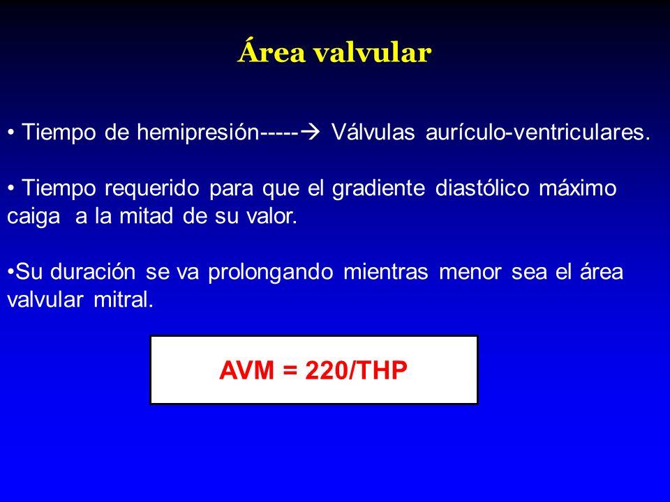 Área valvular Tiempo de hemipresión----- Válvulas aurículo-ventriculares. Tiempo requerido para que el gradiente diastólico máximo caiga a la mitad de