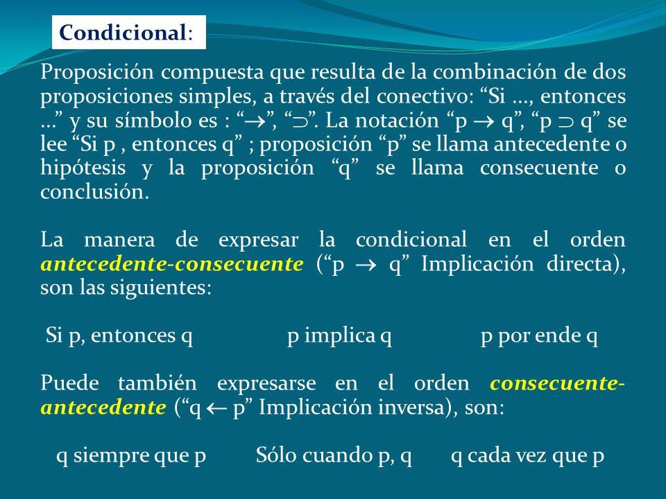 Disyunción Exclusiva o Fuerte: Se denota por: p q, p V q, p q, p q, p q y se lee: p o q pero no ambos. La disyunción exclusiva es verdadera sólo cuand