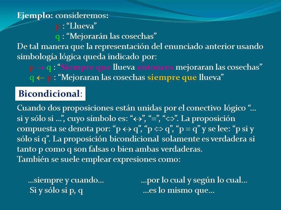 Proposición compuesta que resulta de la combinación de dos proposiciones simples, a través del conectivo: Si..., entonces... y su símbolo es :,. La no