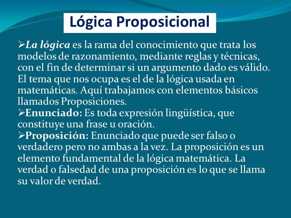 Lógica Proposicional La lógica es la rama del conocimiento que trata los modelos de razonamiento, mediante reglas y técnicas, con el fin de determinar si un argumento dado es válido.