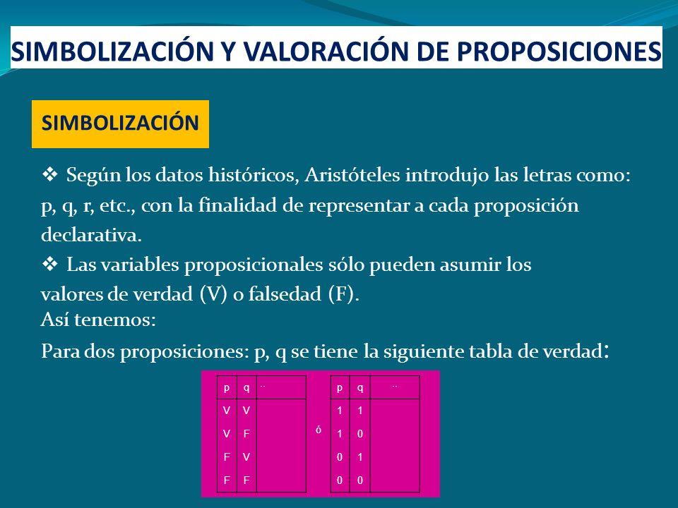 SIMBOLIZACIÓN Y VALORACIÓN DE PROPOSICIONES Según los datos históricos, Aristóteles introdujo las letras como: p, q, r, etc., con la finalidad de representar a cada proposición declarativa.