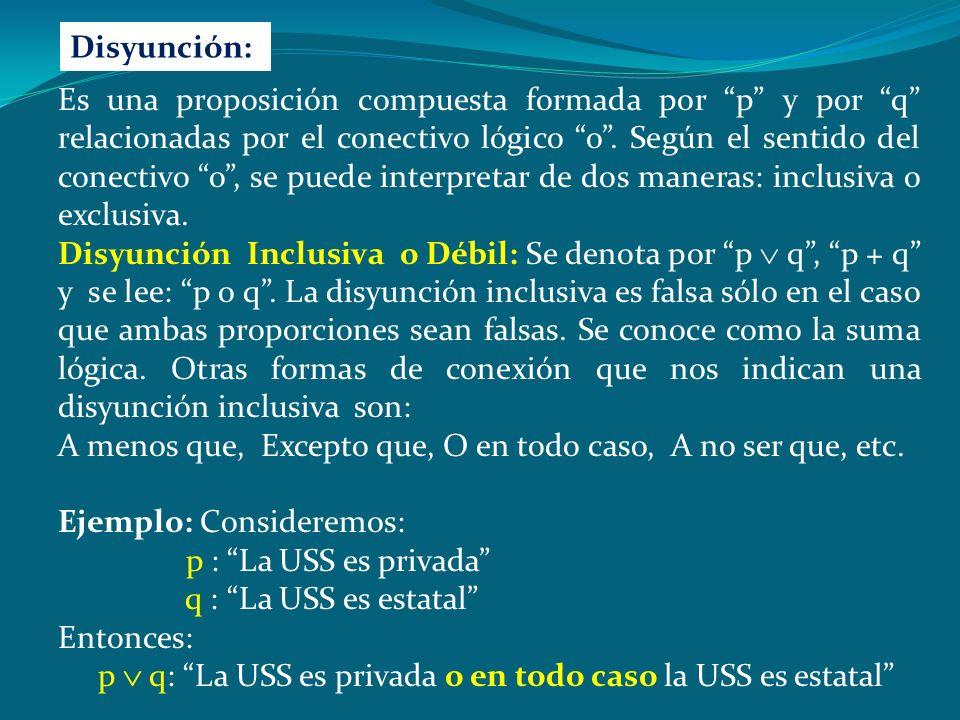 Es una proposición compuesta formada por p y por q relacionadas por el conectivo lógico o.