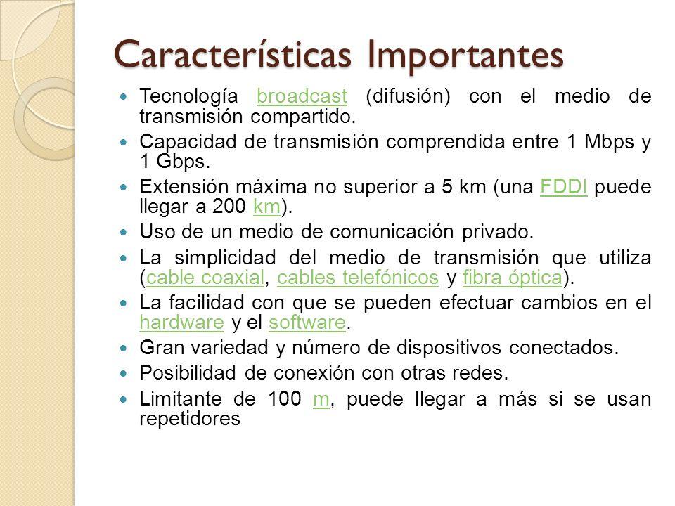 Características Importantes Tecnología broadcast (difusión) con el medio de transmisión compartido.broadcast Capacidad de transmisión comprendida entre 1 Mbps y 1 Gbps.