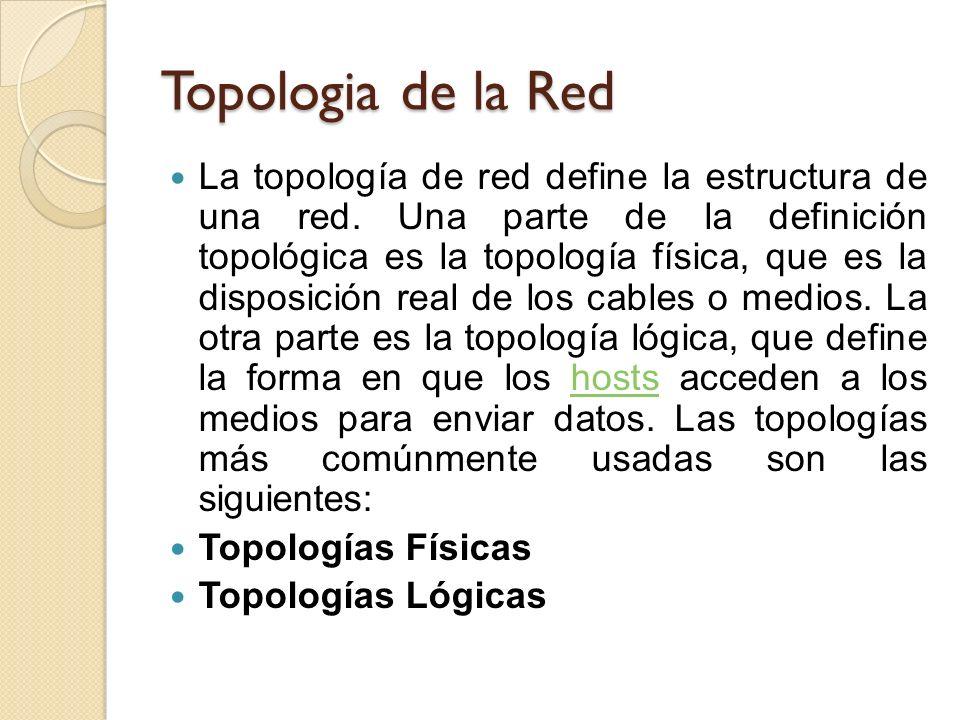 Topologia de la Red La topología de red define la estructura de una red. Una parte de la definición topológica es la topología física, que es la dispo