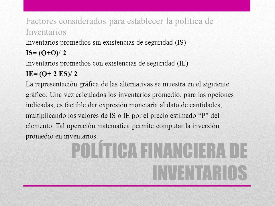 POLÍTICA FINANCIERA DE INVENTARIOS Factores considerados para establecer la política de Inventarios Inventarios promedios sin existencias de seguridad