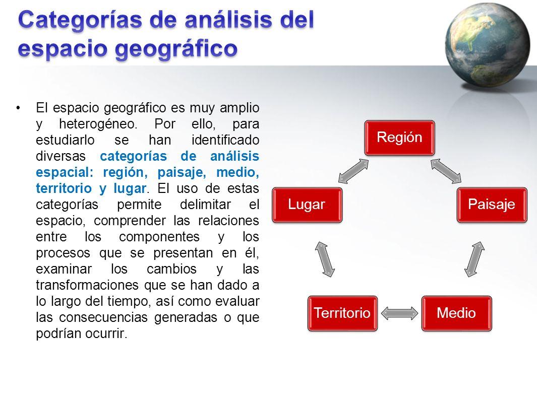 El espacio geográfico es muy amplio y heterogéneo. Por ello, para estudiarlo se han identificado diversas categorías de análisis espacial: región, pai