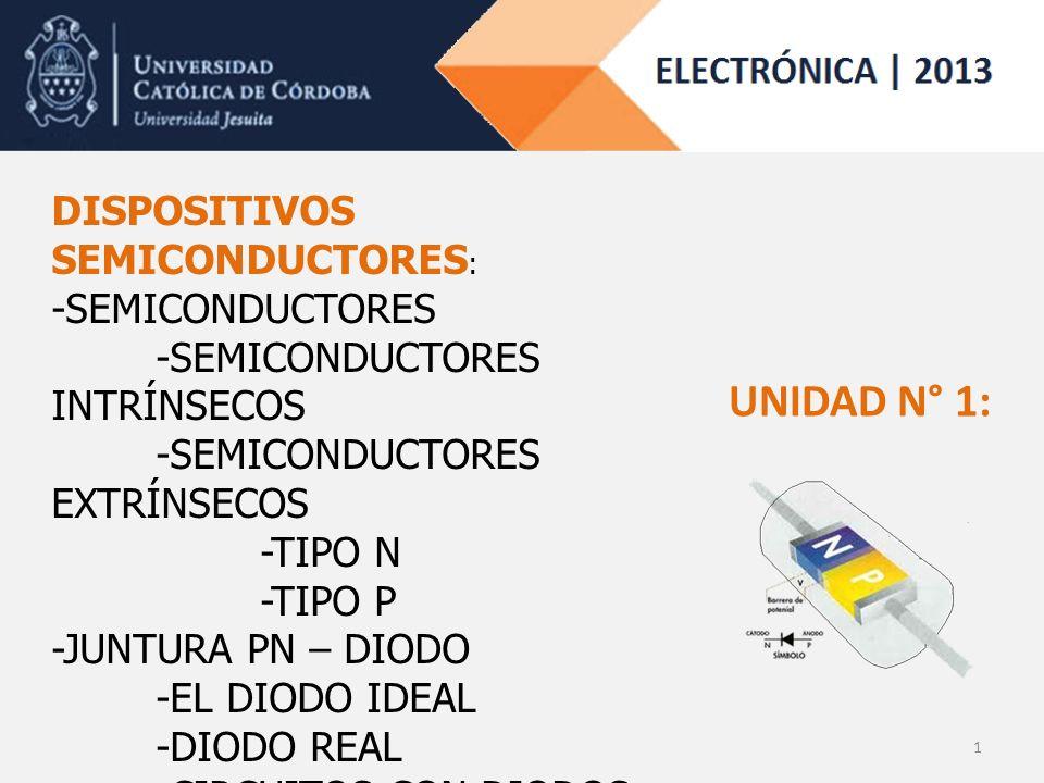 DISPOSITIVOS SEMICONDUCTORES : -SEMICONDUCTORES -SEMICONDUCTORES INTRÍNSECOS -SEMICONDUCTORES EXTRÍNSECOS -TIPO N -TIPO P -JUNTURA PN – DIODO -EL DIODO IDEAL -DIODO REAL -CIRCUITOS CON DIODOS -EL DIODO COMO RECTIFICADOR 1 UNIDAD N° 1: