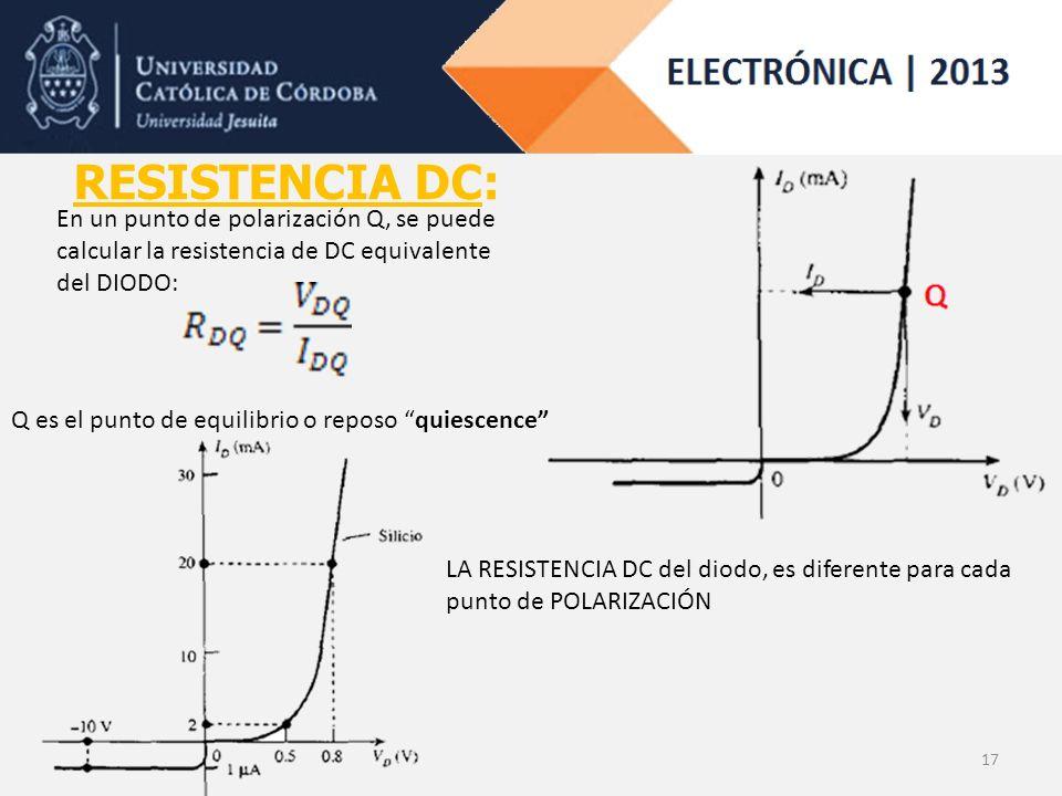 17 RESISTENCIA DC: En un punto de polarización Q, se puede calcular la resistencia de DC equivalente del DIODO: Q es el punto de equilibrio o reposo quiescence LA RESISTENCIA DC del diodo, es diferente para cada punto de POLARIZACIÓN