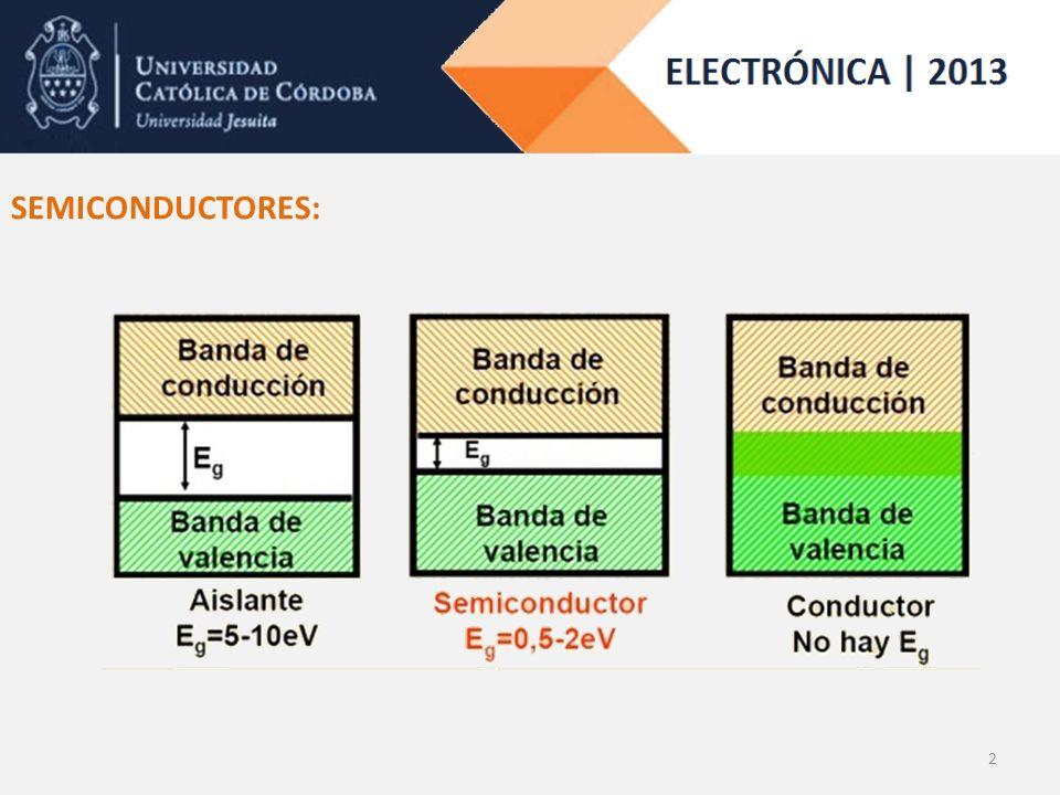 3 Semiconductor Intrínseco: -Silicio -Germanio