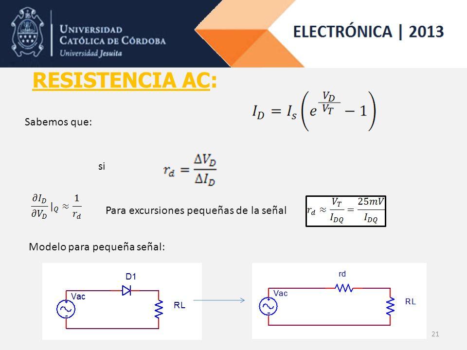 21 RESISTENCIA AC: Sabemos que: Para excursiones pequeñas de la señal si Modelo para pequeña señal: