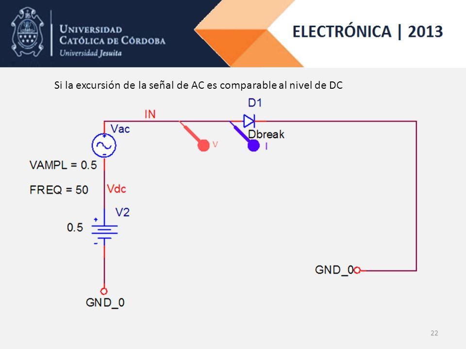 22 Si la excursión de la señal de AC es comparable al nivel de DC