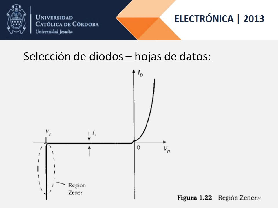 24 Selección de diodos – hojas de datos: