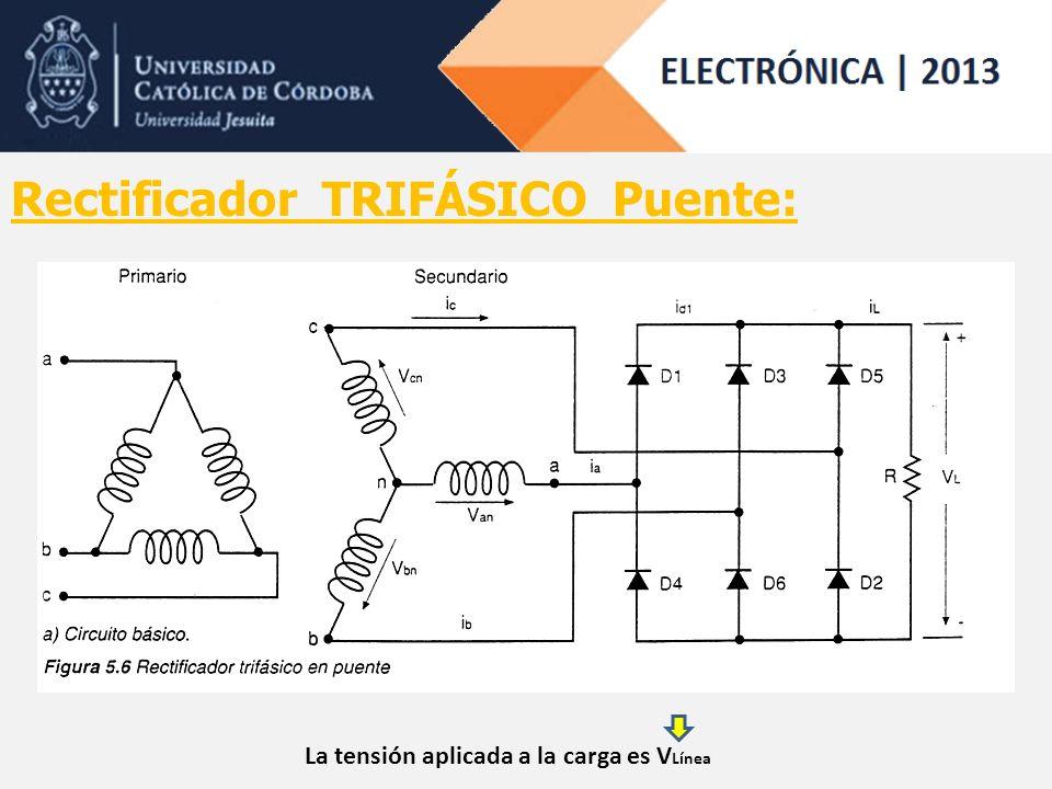 Rectificador TRIFÁSICO Puente: La tensión aplicada a la carga es V Línea