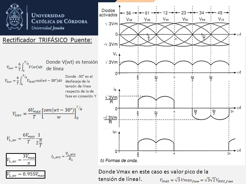 Rectificador TRIFÁSICO Puente: Donde Vmax en este caso es valor pico de la tensión de línea!. Donde V(wt) es tensión de línea Donde -30° es el desfasa