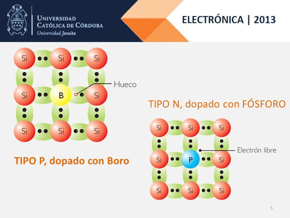 5 TIPO N, dopado con FÓSFORO TIPO P, dopado con Boro