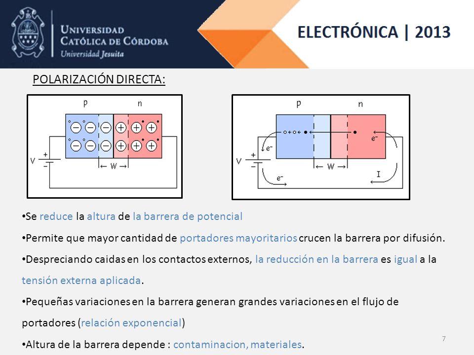 7 POLARIZACIÓN DIRECTA: Se reduce la altura de la barrera de potencial Permite que mayor cantidad de portadores mayoritarios crucen la barrera por difusión.