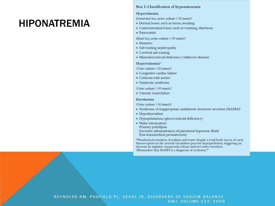 HIPONATREMIA Diagnóstico Historia clínica y exploración física: valorar el estado de volumen.