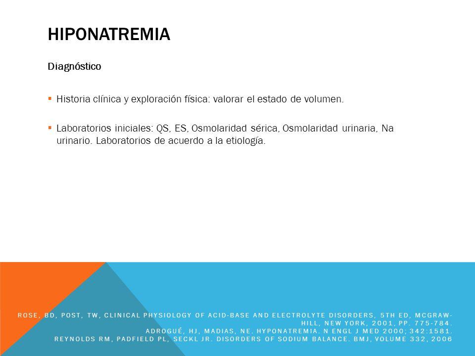 HIPONATREMIA Diagnóstico Historia clínica y exploración física: valorar el estado de volumen. Laboratorios iniciales: QS, ES, Osmolaridad sérica, Osmo
