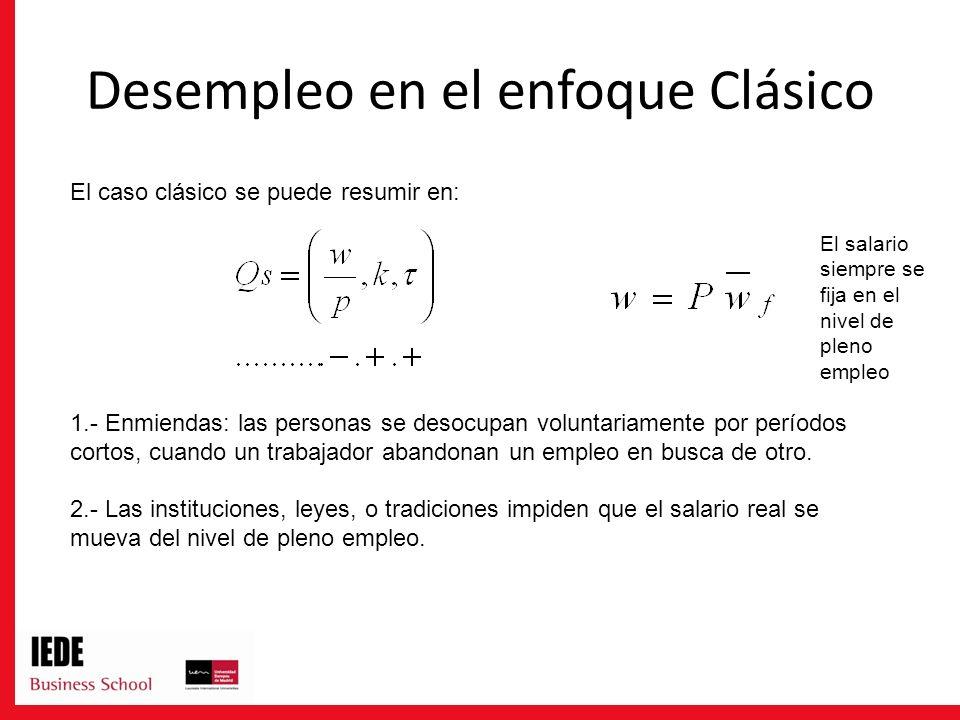 Desempleo en el enfoque Clásico El caso clásico se puede resumir en: 1.- Enmiendas: las personas se desocupan voluntariamente por períodos cortos, cua