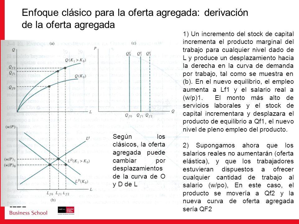 1) Un incremento del stock de capital incrementa el producto marginal del trabajo para cualquier nivel dado de L y produce un desplazamiento hacia la