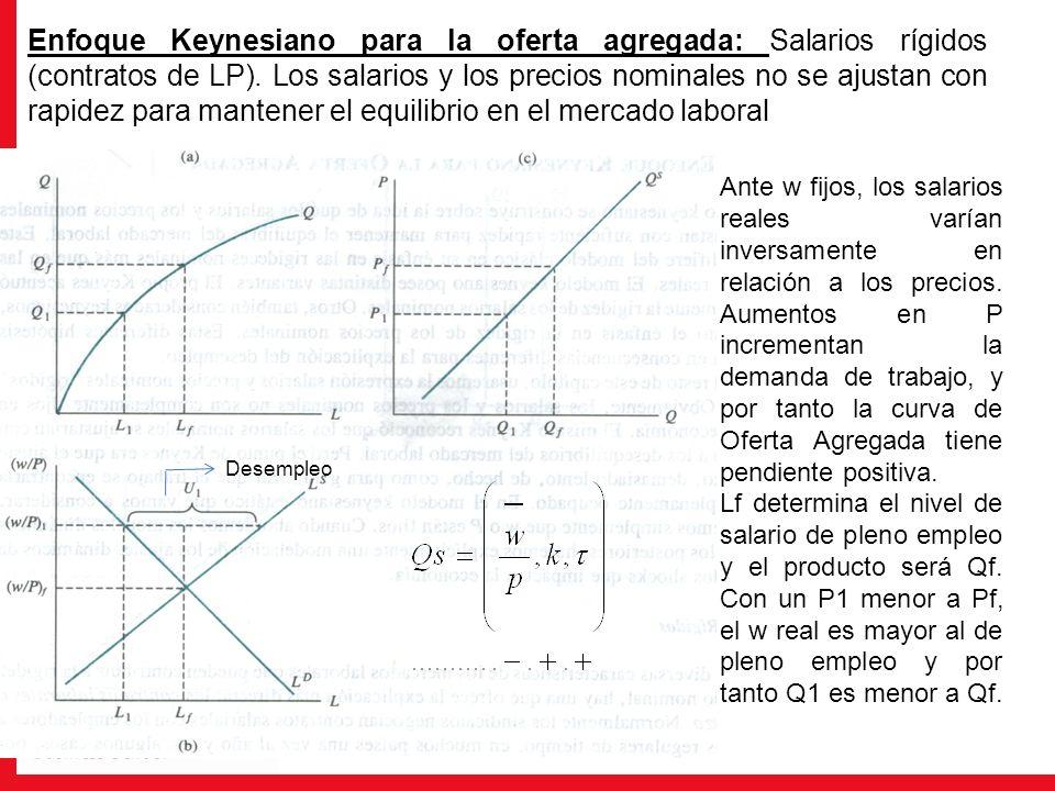 Enfoque Keynesiano para la oferta agregada: Salarios rígidos (contratos de LP). Los salarios y los precios nominales no se ajustan con rapidez para ma