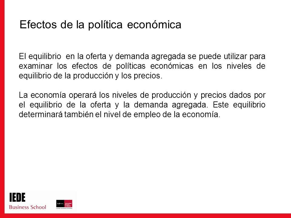 El equilibrio en la oferta y demanda agregada se puede utilizar para examinar los efectos de políticas económicas en los niveles de equilibrio de la p
