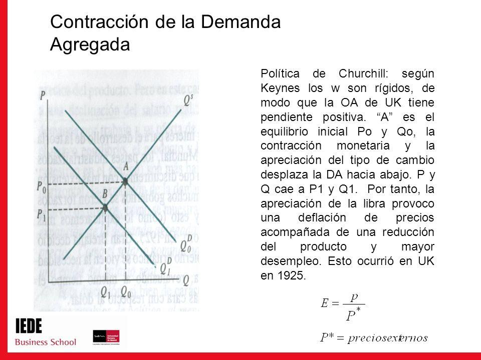 Contracción de la Demanda Agregada Política de Churchill: según Keynes los w son rígidos, de modo que la OA de UK tiene pendiente positiva. A es el eq