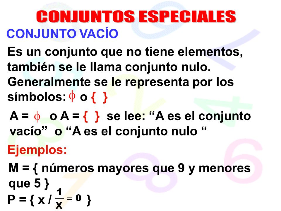 A = o A = { } se lee: A es el conjunto vacío o A es el conjunto nulo CONJUNTO VACÍO Es un conjunto que no tiene elementos, también se le llama conjunto nulo.