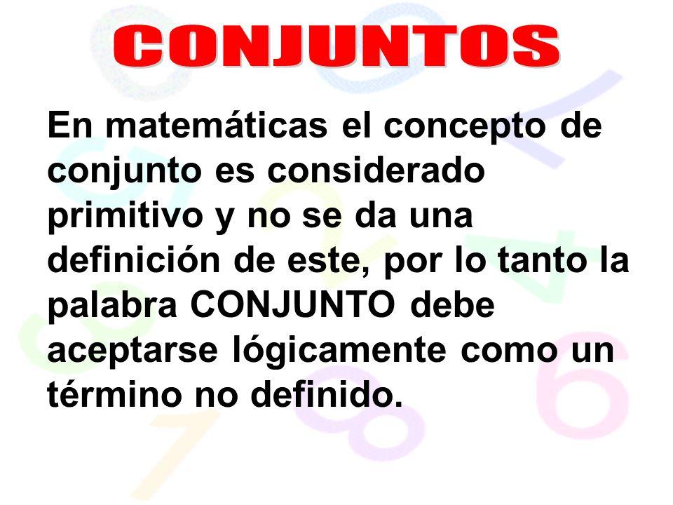 CONJUNTO INFINITO Es el conjunto con ilimitado número de elementos.