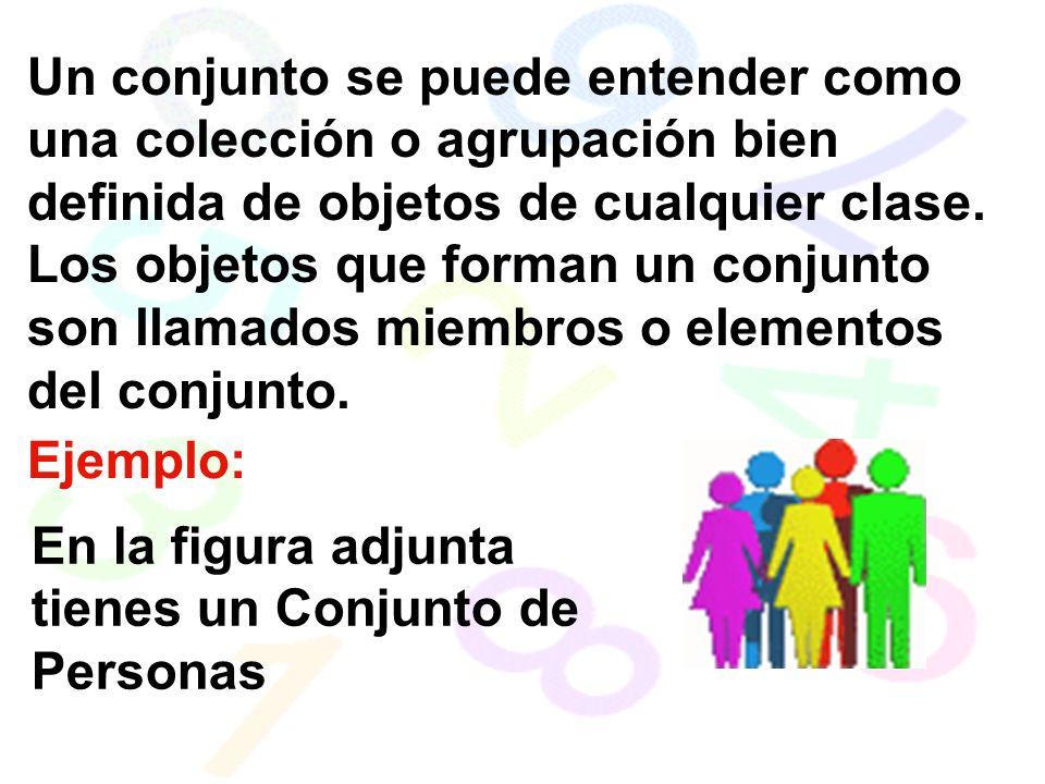 Un conjunto se puede entender como una colección o agrupación bien definida de objetos de cualquier clase.