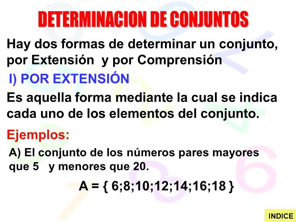 Números Naturales ( N ) N={1;2;3;4;5;....} Números Enteros ( Z ) Z={...;-2;-1;0;1;2;....} Números Racionales (Q) Q={...;-2;-1; ;0; ; ; 1; ;2;....} Números Irracionales ( I ) I={...; ;....} Números Reales ( R ) R={...;-2;-1;0;1; ;2;3;....} Números Complejos ( C ) C={...;-2; ;0;1; ;2+3i;3;....}