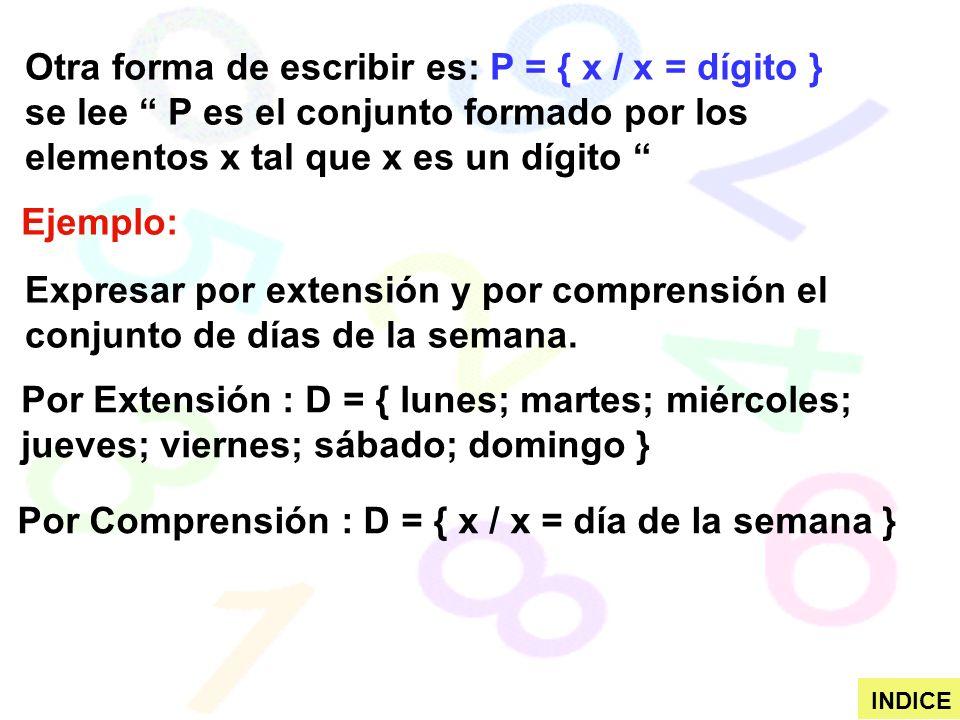 EJEMPLOS: Expresar por extensión los siguientes conjuntos: A ) B ) C ) D ) E ) P={3} Q={-3;3} F = { } RESPUESTAS INDICE