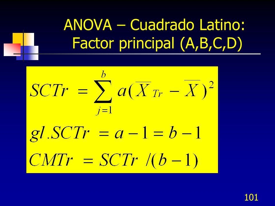 100 ANOVA – Diseño de Cuadrado Latino Se prueban 5 autos, con 5 carburadores diferentes para determinar el consumo de gasolina con 5 chóferes en un cuadrado latino de 5 x 5.