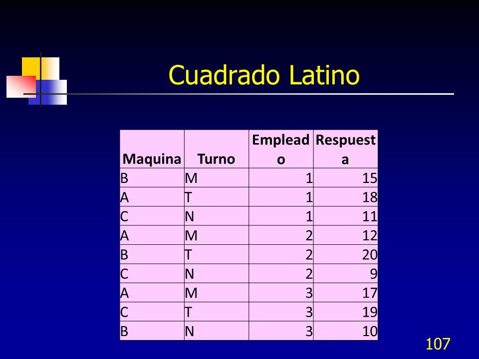 106 Cuadrado Latino